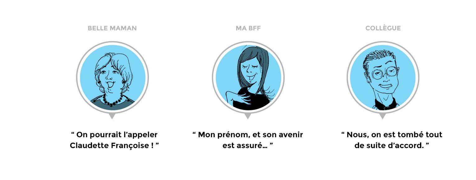 La roue des prénoms - 3eme trimestre de grossesse - Bonjour Grossesse